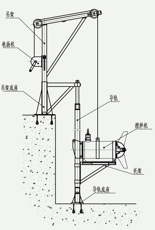 八,qjb(g)型潜水搅拌器安装示意图图片